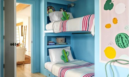 Kids Bedroom Paint Ideas Rqyekc New 25 Cool Kids Room Ideas How to Decorate A Child S Bedroom13211800kgfo