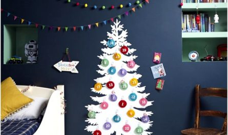 Boys Bedroom Decorating Ideas Pictures Jurelr Beautiful top 40 Christmas Decorating Ideas for Kids Room Christmas662936zqew